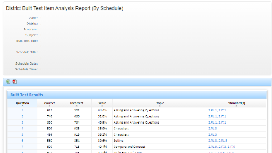 Study Island Built Test Item Analysis Report