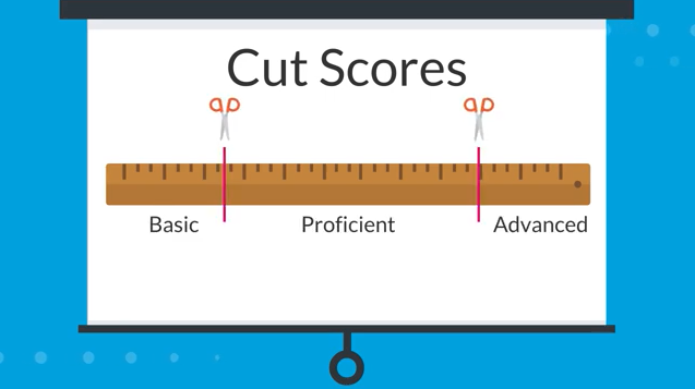 Credit Score Levels >> [Assessment Literacy Video Series] Cut Scores and PLDs ...
