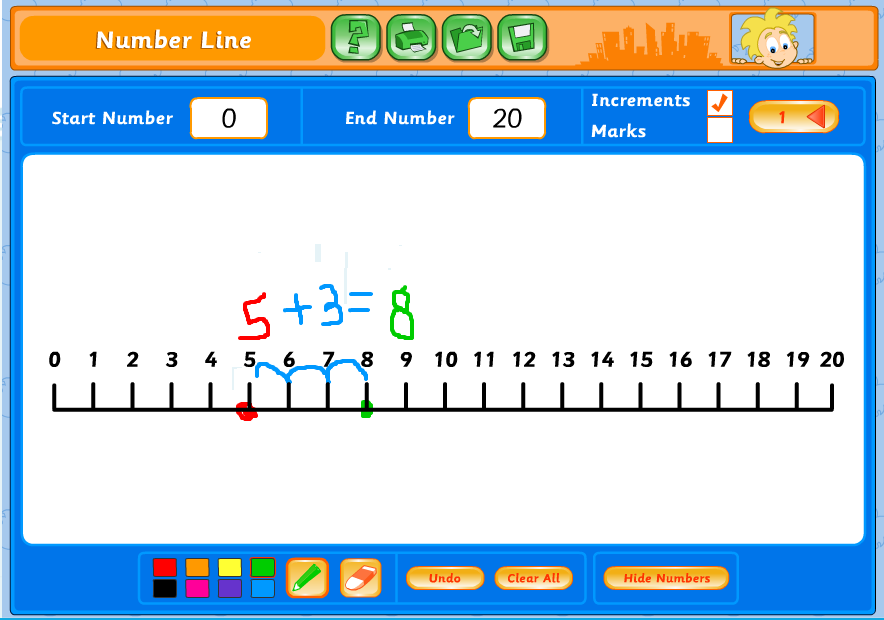 EducationCity Number Line Topic Tool for Station Rotation