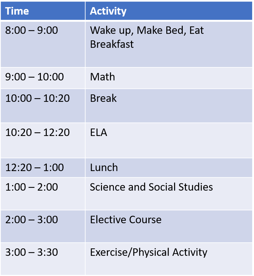 An example of a schedule for middle or high school students learning from home