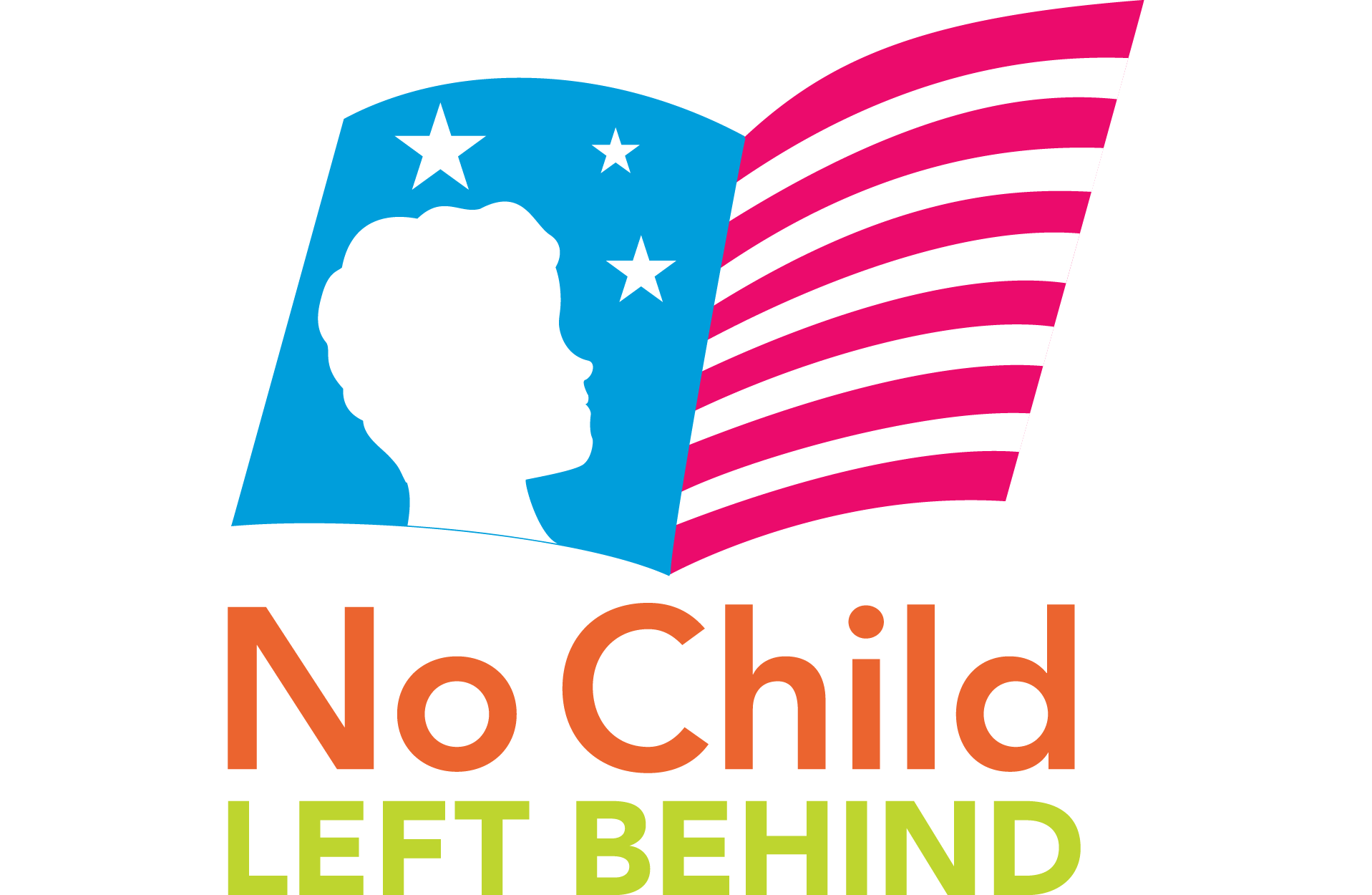 no child left behind and its The metamorphosis of the elementary and secondary education act (esea) from no child left behind (nclb) into the every student succeeds act (essa) is bei.