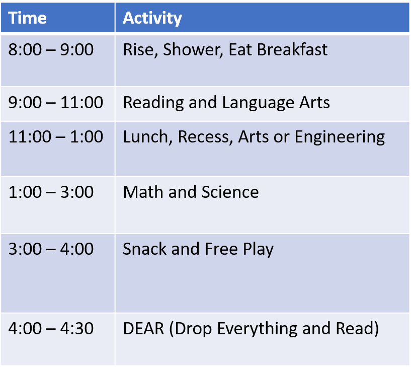 A second example of a schedule for children while learning from home