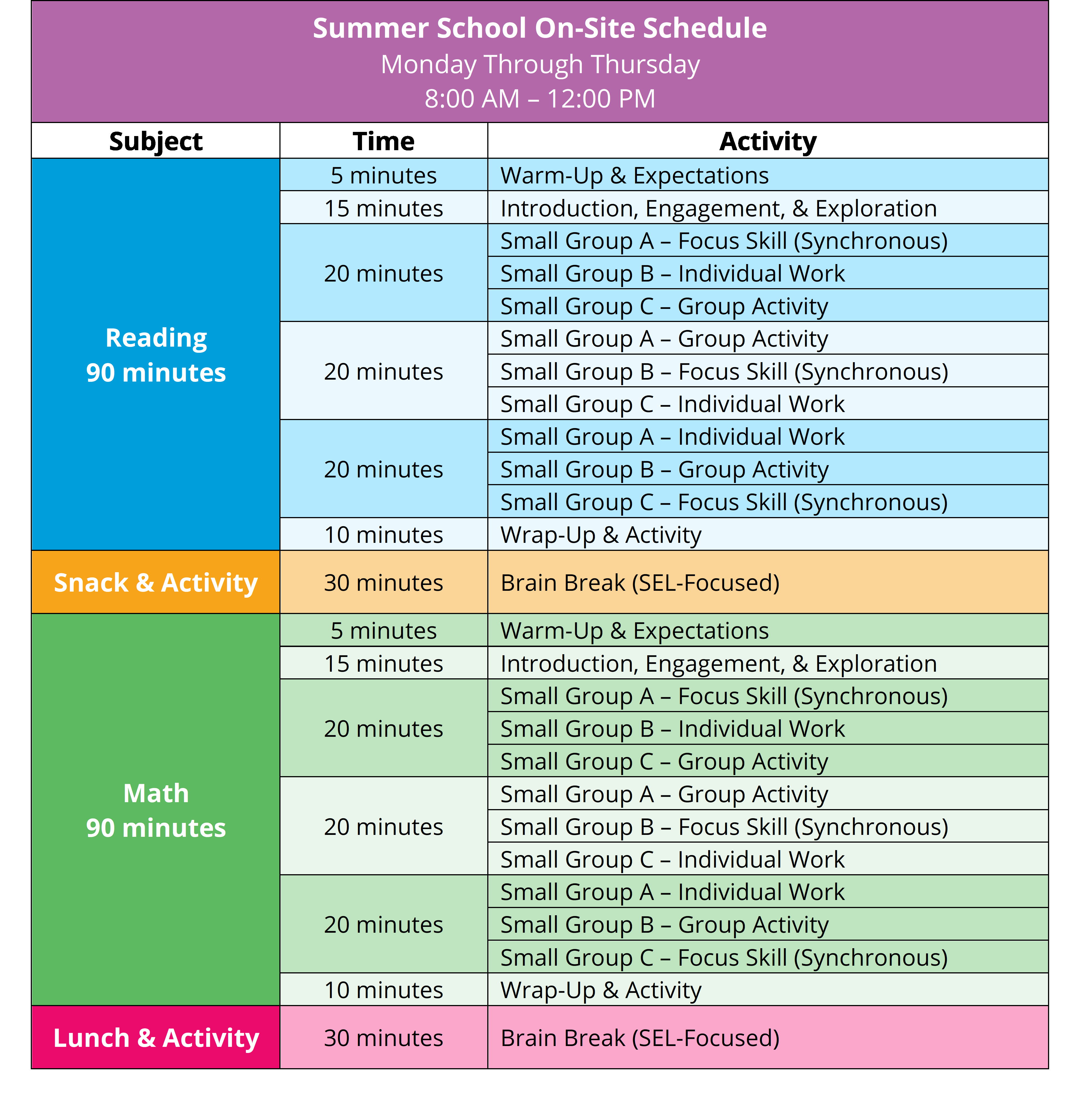 [Sample Schedules] Four Ways to Organize Your In-Person or Virtual Summer Learning Program with Exact Path