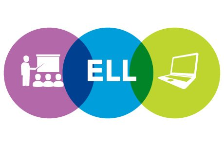 Blended Learning An Effective Model For English Language