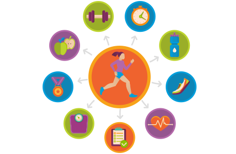10 Ideas for Online Health & Fitness Instruction with Edmentum ...