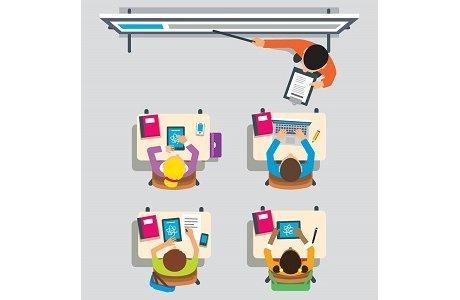 Technology Change School Then Vs Now Edmentum Blog